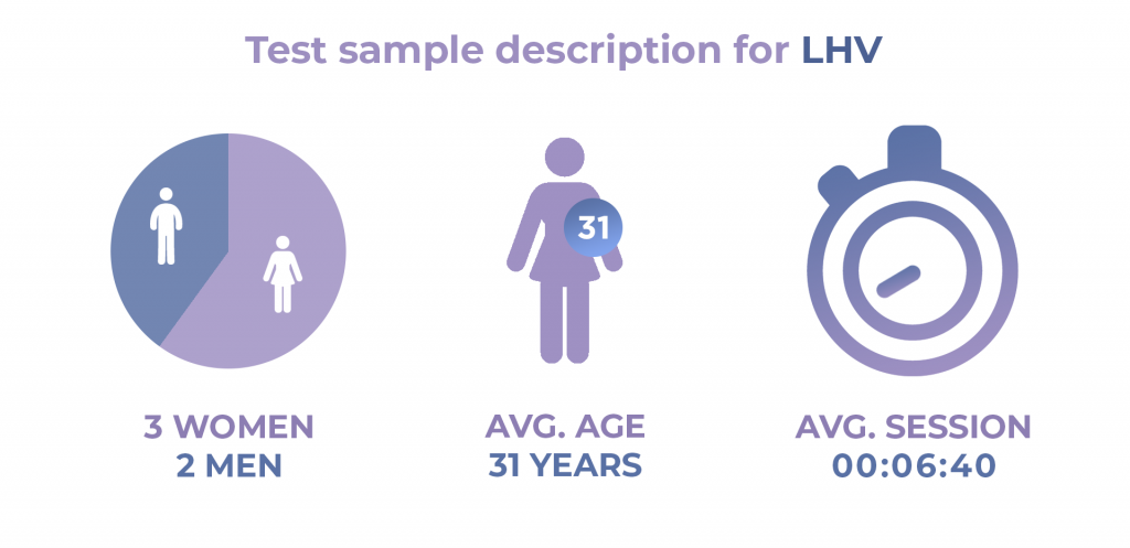 LHV user test sample description