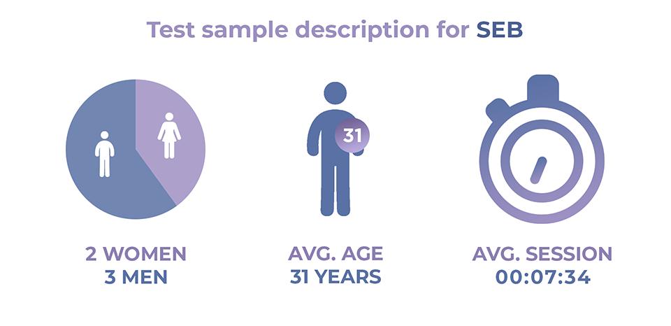 SEB user test sample description