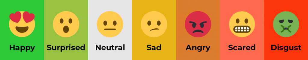 emotional analysis emotions